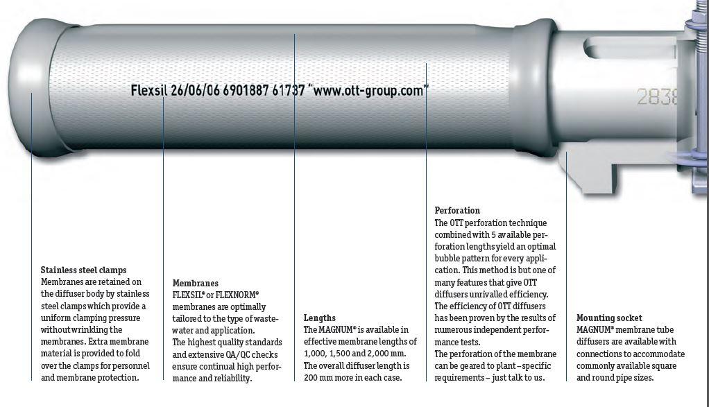 magnum tube diffuser